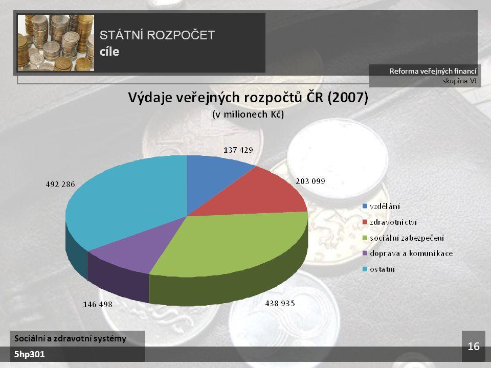 Reforma veřejných financí skupina VI STÁTNÍ ROZPOČET cíle Sociální a zdravotní systémy 5hp301 16