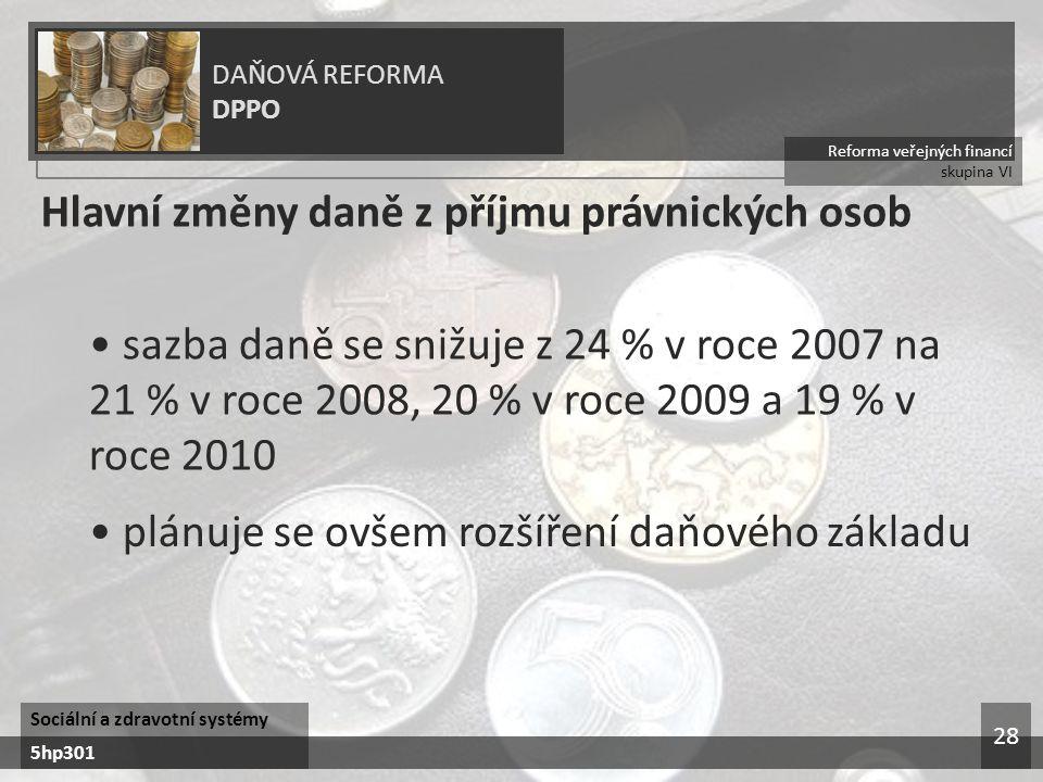 Reforma veřejných financí skupina VI DAŇOVÁ REFORMA DPPO Sociální a zdravotní systémy 5hp301 28 Hlavní změny daně z příjmu právnických osob sazba daně se snižuje z 24 % v roce 2007 na 21 % v roce 2008, 20 % v roce 2009 a 19 % v roce 2010 plánuje se ovšem rozšíření daňového základu