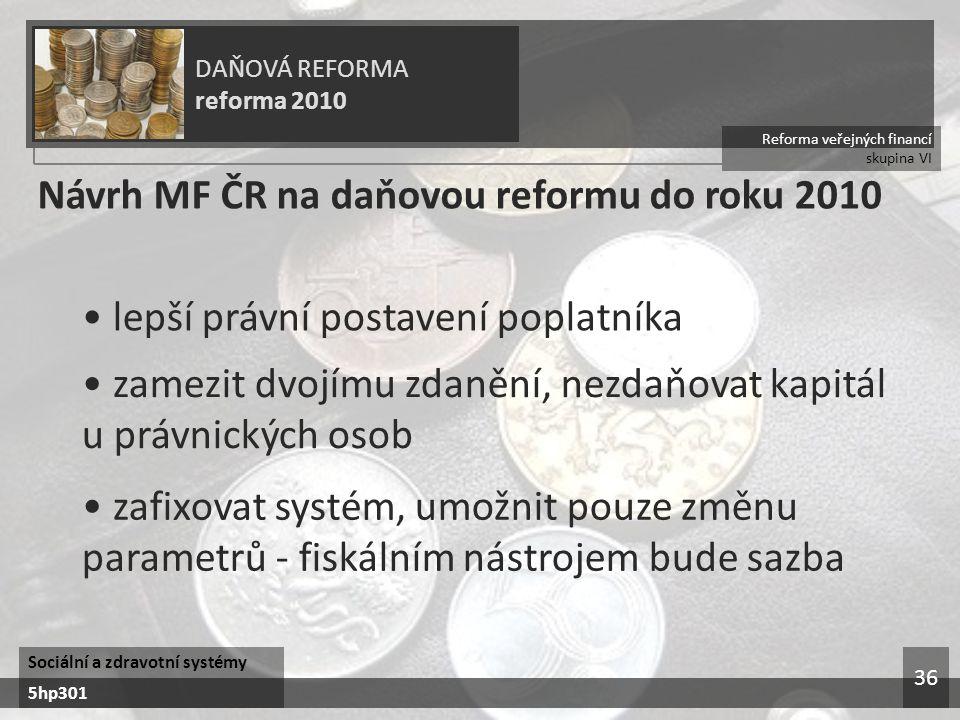 Reforma veřejných financí skupina VI DAŇOVÁ REFORMA reforma 2010 Sociální a zdravotní systémy 5hp301 36 Návrh MF ČR na daňovou reformu do roku 2010 lepší právní postavení poplatníka zamezit dvojímu zdanění, nezdaňovat kapitál u právnických osob zafixovat systém, umožnit pouze změnu parametrů - fiskálním nástrojem bude sazba