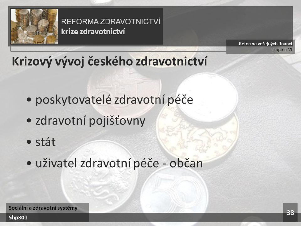 Reforma veřejných financí skupina VI REFORMA ZDRAVOTNICTVÍ krize zdravotnictví Sociální a zdravotní systémy 5hp301 38 Krizový vývoj českého zdravotnic