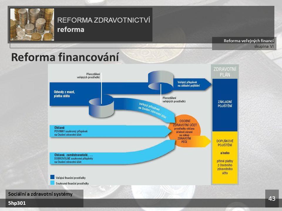 Reforma veřejných financí skupina VI REFORMA ZDRAVOTNICTVÍ reforma Sociální a zdravotní systémy 5hp301 43 Reforma financování