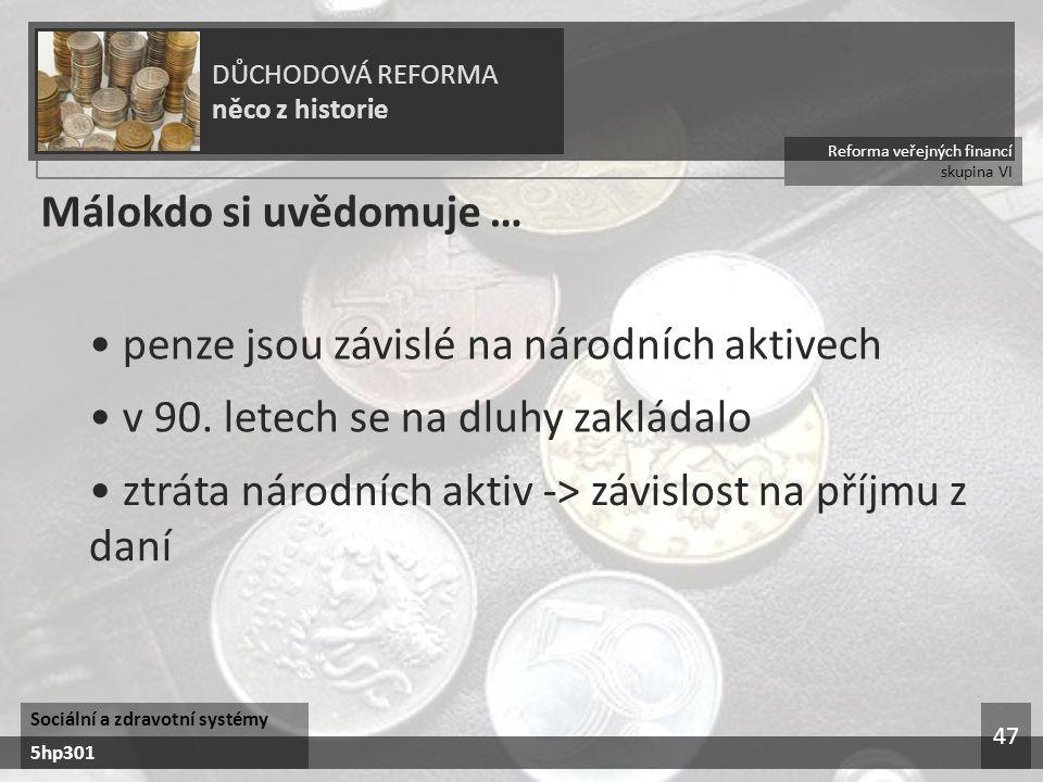 Reforma veřejných financí skupina VI DŮCHODOVÁ REFORMA něco z historie Sociální a zdravotní systémy 5hp301 47 Málokdo si uvědomuje … penze jsou závislé na národních aktivech v 90.