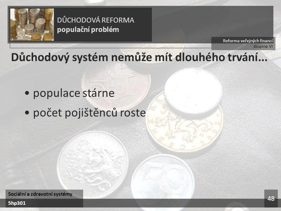 Reforma veřejných financí skupina VI DŮCHODOVÁ REFORMA populační problém Sociální a zdravotní systémy 5hp301 48 Důchodový systém nemůže mít dlouhého trvání...