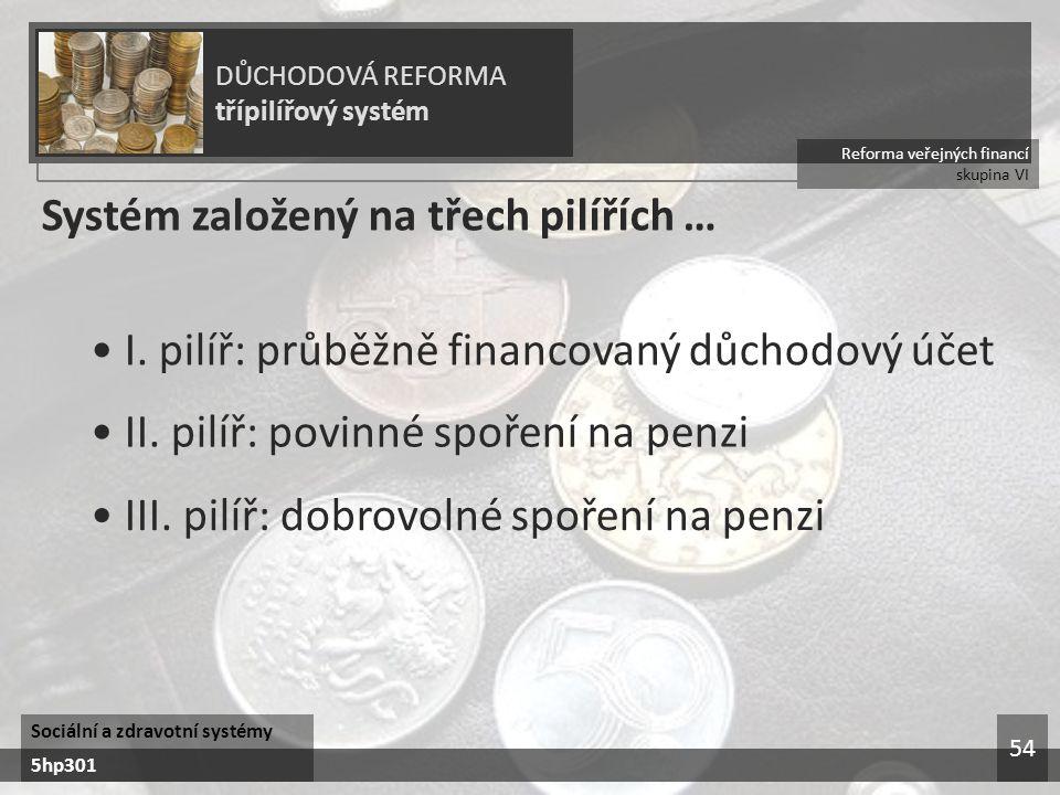 Reforma veřejných financí skupina VI DŮCHODOVÁ REFORMA třípilířový systém Sociální a zdravotní systémy 5hp301 54 Systém založený na třech pilířích … I