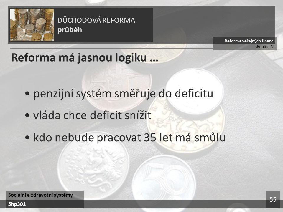 Reforma veřejných financí skupina VI DŮCHODOVÁ REFORMA průběh Sociální a zdravotní systémy 5hp301 55 Reforma má jasnou logiku … penzijní systém směřuj