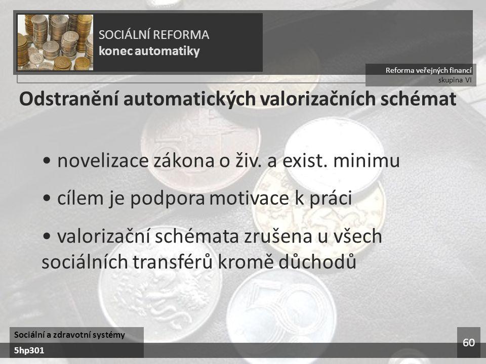 Reforma veřejných financí skupina VI SOCIÁLNÍ REFORMA konec automatiky Sociální a zdravotní systémy 5hp301 60 Odstranění automatických valorizačních schémat novelizace zákona o živ.