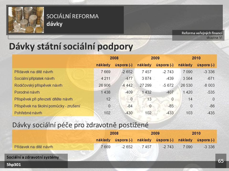 Reforma veřejných financí skupina VI SOCIÁLNÍ REFORMA dávky Sociální a zdravotní systémy 5hp301 65 Dávky státní sociální podpory Dávky sociální péče p