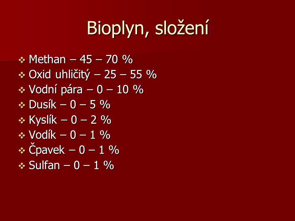 Bioplyn, složení  Methan – 45 – 70 %  Oxid uhličitý – 25 – 55 %  Vodní pára – 0 – 10 %  Dusík – 0 – 5 %  Kyslík – 0 – 2 %  Vodík – 0 – 1 %  Čpavek – 0 – 1 %  Sulfan – 0 – 1 %