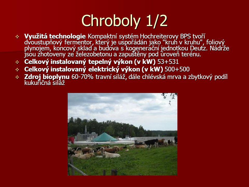 Chroboly 2/2 Roční produkce bioplynu 3 mil.