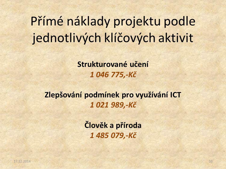 Přímé náklady projektu podle jednotlivých klíčových aktivit Strukturované učení 1 046 775,-Kč Zlepšování podmínek pro využívání ICT 1 021 989,-Kč Člověk a příroda 1 485 079,-Kč 17.12.201410