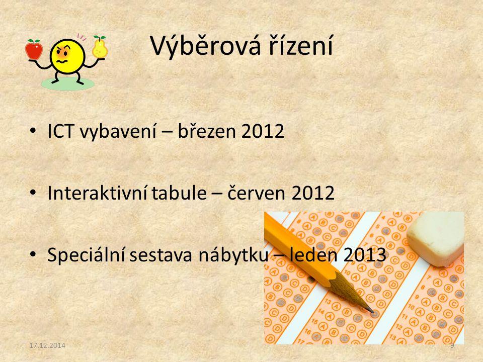 Výběrová řízení ICT vybavení – březen 2012 Interaktivní tabule – červen 2012 Speciální sestava nábytku – leden 2013 17.12.20149