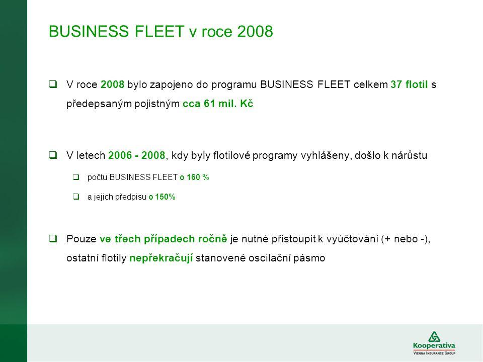 BUSINESS FLEET v roce 2008  V roce 2008 bylo zapojeno do programu BUSINESS FLEET celkem 37 flotil s předepsaným pojistným cca 61 mil. Kč  V letech 2