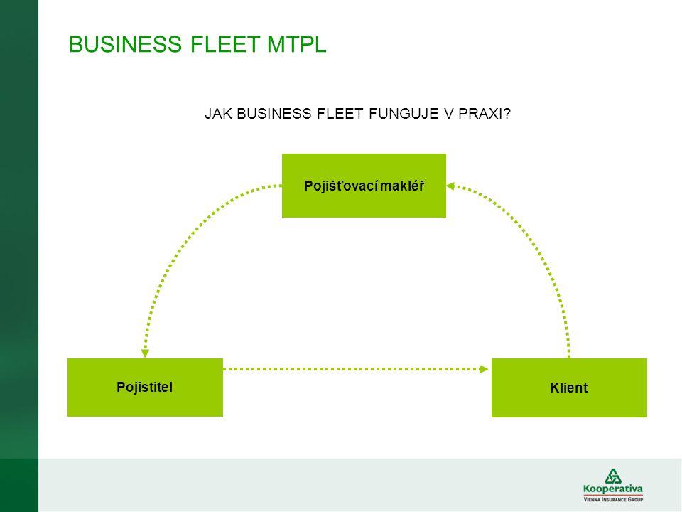 Klient Pojišťovací makléř Pojistitel BUSINESS FLEET MTPL JAK BUSINESS FLEET FUNGUJE V PRAXI?