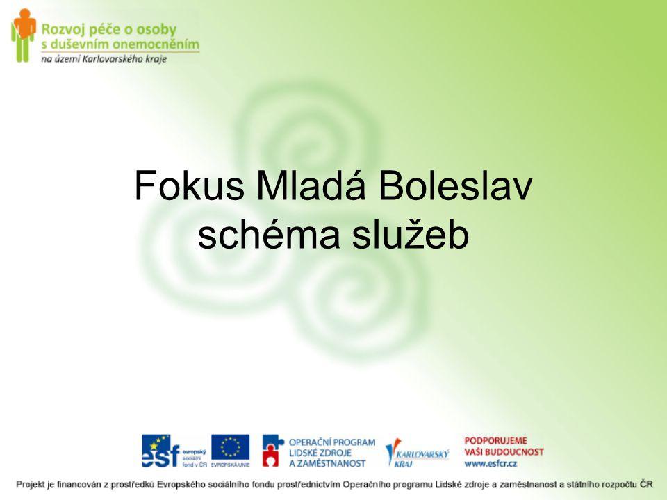 Fokus Mladá Boleslav schéma služeb