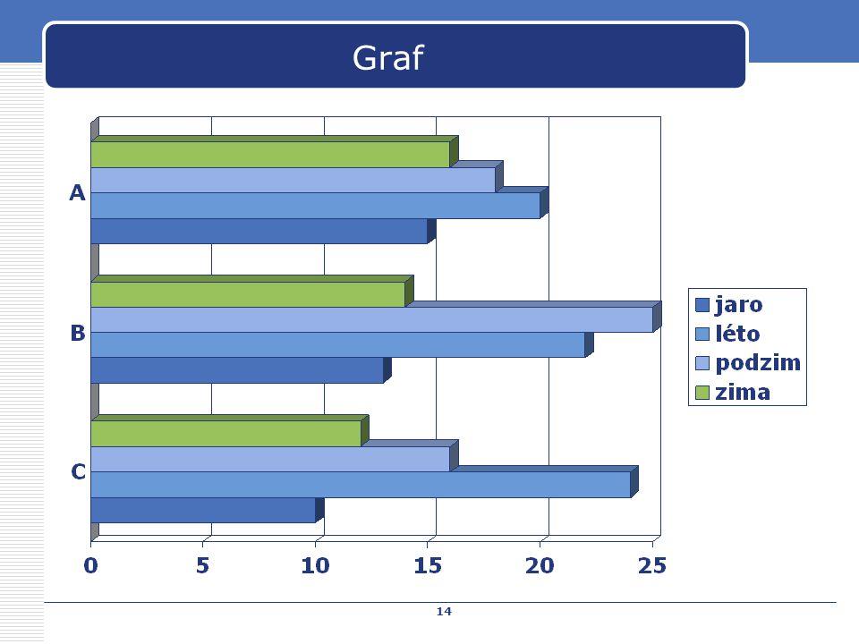 14 Graf