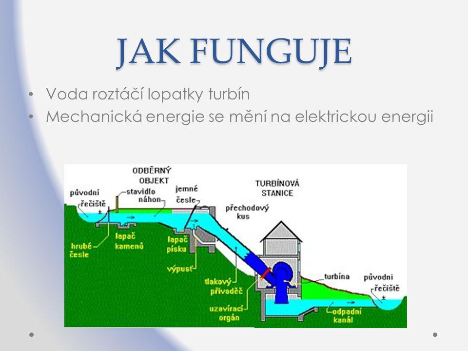JAK FUNGUJE Voda roztáčí lopatky turbín Mechanická energie se mění na elektrickou energii
