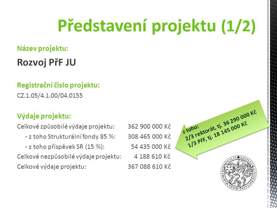 Název projektu: Rozvoj PřF JU Registrační číslo projektu: CZ.1.05/4.1.00/04.0155 Výdaje projektu: Celkové způsobilé výdaje projektu:362 900 000 Kč - z toho Strukturální fondy 85 %:308 465 000 Kč - z toho příspěvek SR (15 %): 54 435 000 Kč Celkové nezpůsobilé výdaje projektu: 4 188 610 Kč Celkové výdaje projektu:367 088 610 Kč Představení projektu (1/2) z toho: 2/3 rektorát, tj.