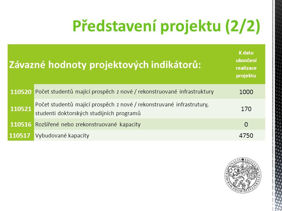 Závazné hodnoty projektových indikátorů: K datu ukončení realizace projektu 110520 Počet studentů mající prospěch z nové / rekonstruované infrastruktury 1000 110521 Počet studentů mající prospěch z nové / rekonstruvané infrastrutury, studenti doktorských studijních programů 170 110516 Rozšířené nebo zrekonstruované kapacity 0 110517 Vybudované kapacity 4750 Představení projektu (2/2)
