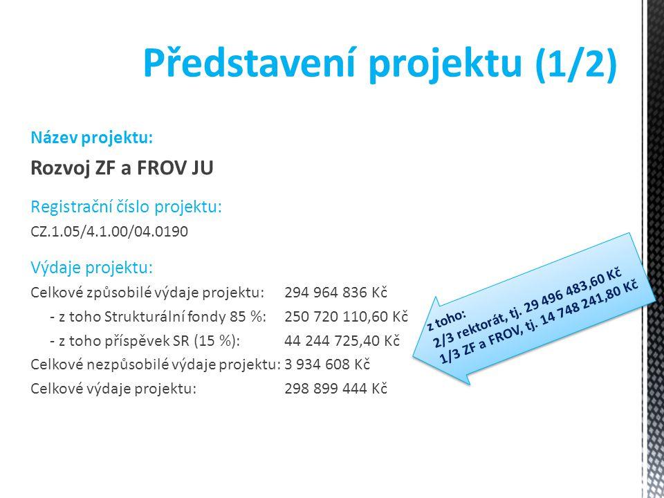 Název projektu: Rozvoj ZF a FROV JU Registrační číslo projektu: CZ.1.05/4.1.00/04.0190 Výdaje projektu: Celkové způsobilé výdaje projektu:294 964 836 Kč - z toho Strukturální fondy 85 %:250 720 110,60 Kč - z toho příspěvek SR (15 %):44 244 725,40 Kč Celkové nezpůsobilé výdaje projektu: 3 934 608 Kč Celkové výdaje projektu:298 899 444 Kč Představení projektu (1/2) z toho: 2/3 rektorát, tj.