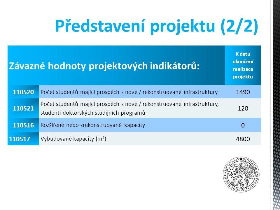 Závazné hodnoty projektových indikátorů: K datu ukončení realizace projektu 110520 Počet studentů mající prospěch z nové / rekonstruované infrastruktury 1490 110521 Počet studentů mající prospěch z nové / rekonstruované infrastruktury, studenti doktorských studijních programů 120 110516 Rozšířené nebo zrekonstruované kapacity 0 110517 Vybudované kapacity (m 2 ) 4800 Představení projektu (2/2)