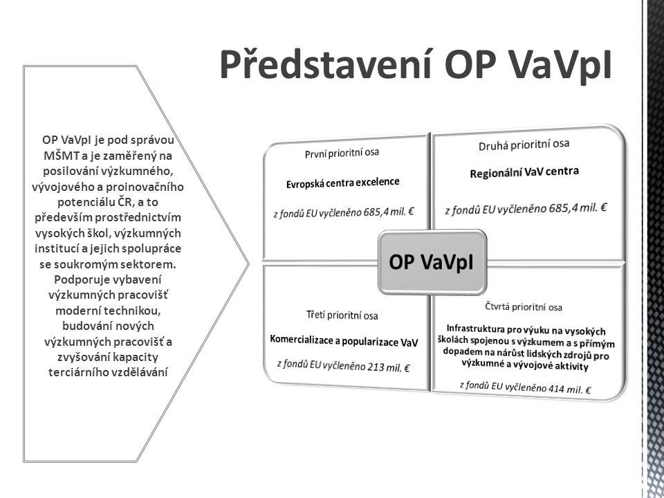 Představení OP VaVpI OP VaVpI je pod správou MŠMT a je zaměřený na posilování výzkumného, vývojového a proinovačního potenciálu ČR, a to především prostřednictvím vysokých škol, výzkumných institucí a jejich spolupráce se soukromým sektorem.
