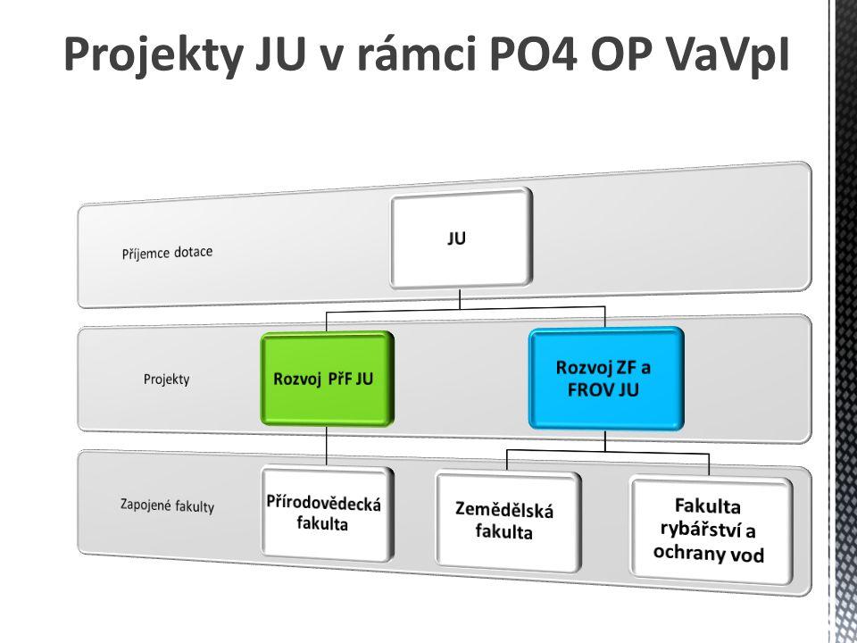 Projekty JU v rámci PO4 OP VaVpI