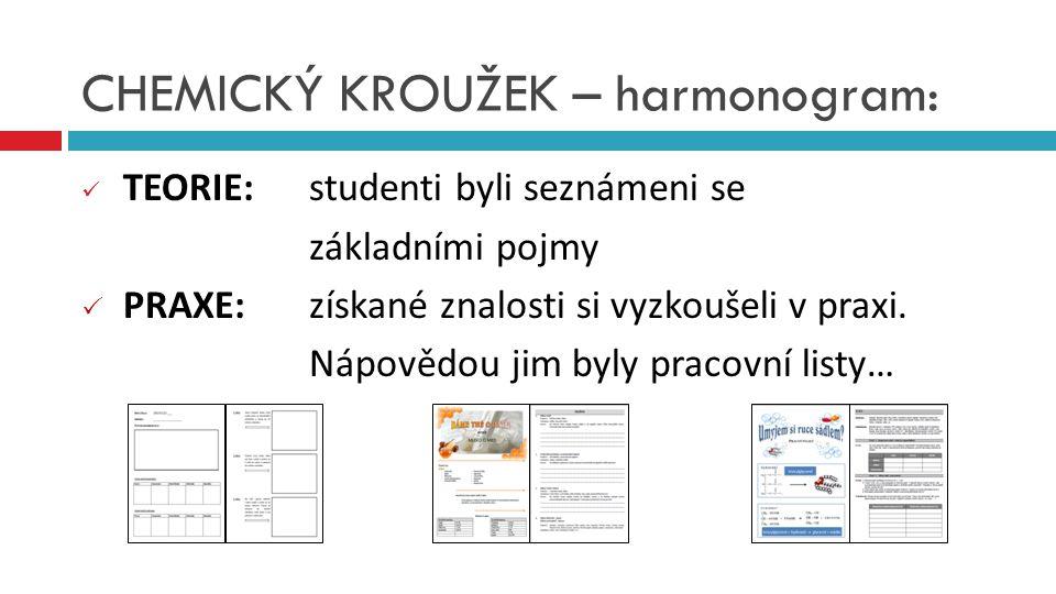 CHEMICKÝ KROUŽEK – harmonogram: TEORIE: studenti byli seznámeni se základními pojmy  PRAXE:získané znalosti si vyzkoušeli v praxi. Nápovědou jim byly