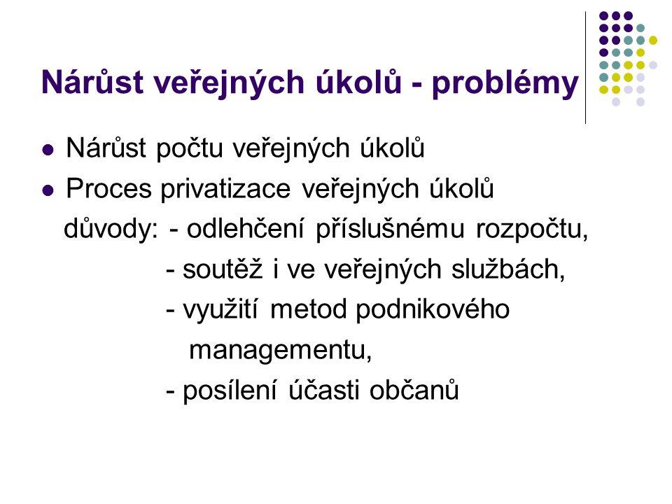 Nárůst veřejných úkolů - problémy Nárůst počtu veřejných úkolů Proces privatizace veřejných úkolů důvody: - odlehčení příslušnému rozpočtu, - soutěž i