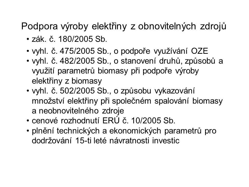 Podpora výroby elektřiny z obnovitelných zdrojů zák. č. 180/2005 Sb. vyhl. č. 475/2005 Sb., o podpoře využívání OZE vyhl. č. 482/2005 Sb., o stanovení