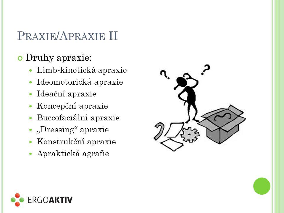 "P RAXIE /A PRAXIE II Druhy apraxie: Limb-kinetická apraxie Ideomotorická apraxie Ideační apraxie Koncepční apraxie Buccofaciální apraxie ""Dressing apraxie Konstrukční apraxie Apraktická agrafie"