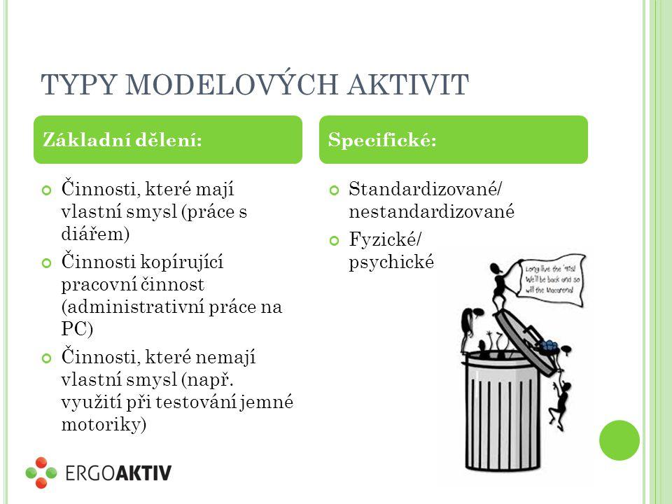 TYPY MODELOVÝCH AKTIVIT Činnosti, které mají vlastní smysl (práce s diářem) Činnosti kopírující pracovní činnost (administrativní práce na PC) Činnosti, které nemají vlastní smysl (např.