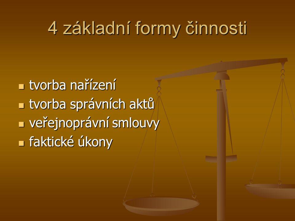 4 základní formy činnosti tvorba nařízení tvorba nařízení tvorba správních aktů tvorba správních aktů veřejnoprávní smlouvy veřejnoprávní smlouvy faktické úkony faktické úkony