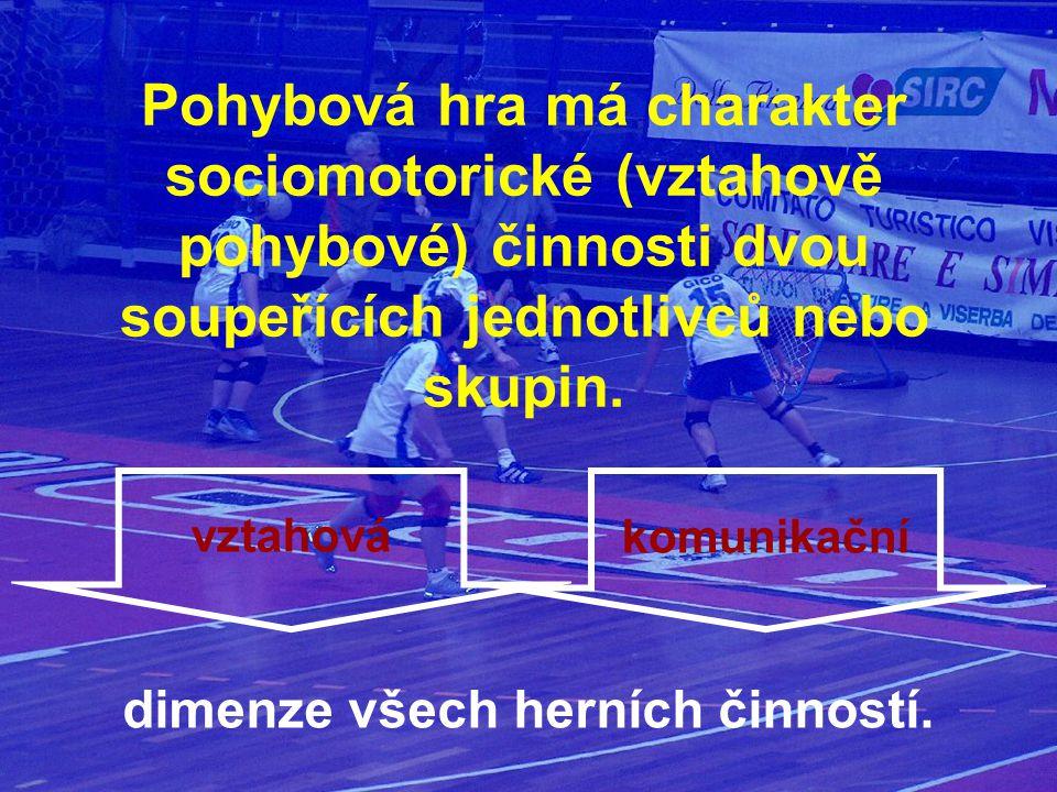 Pohybová hra má charakter sociomotorické (vztahově pohybové) činnosti dvou soupeřících jednotlivců nebo skupin. dimenze všech herních činností. vztaho