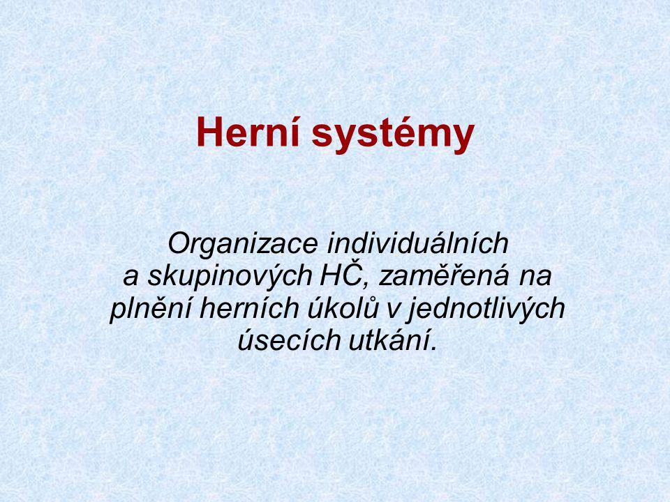 Herní systémy Organizace individuálních a skupinových HČ, zaměřená na plnění herních úkolů v jednotlivých úsecích utkání.