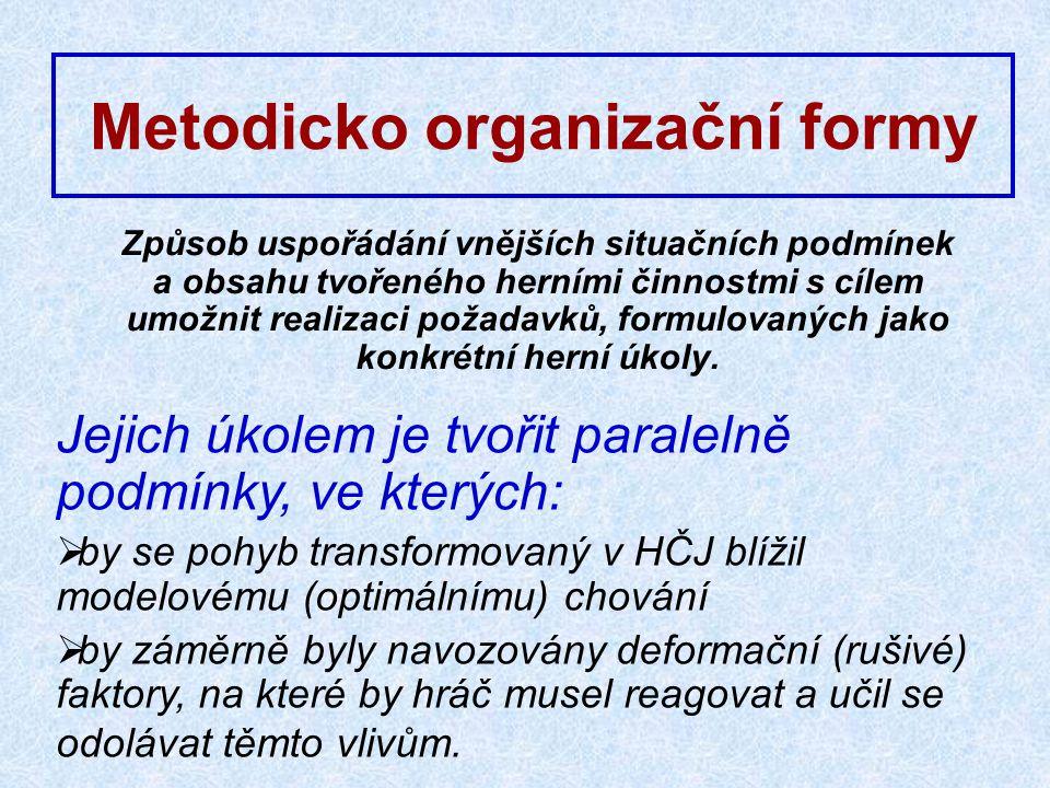 Metodicko organizační formy Způsob uspořádání vnějších situačních podmínek a obsahu tvořeného herními činnostmi s cílem umožnit realizaci požadavků, formulovaných jako konkrétní herní úkoly.