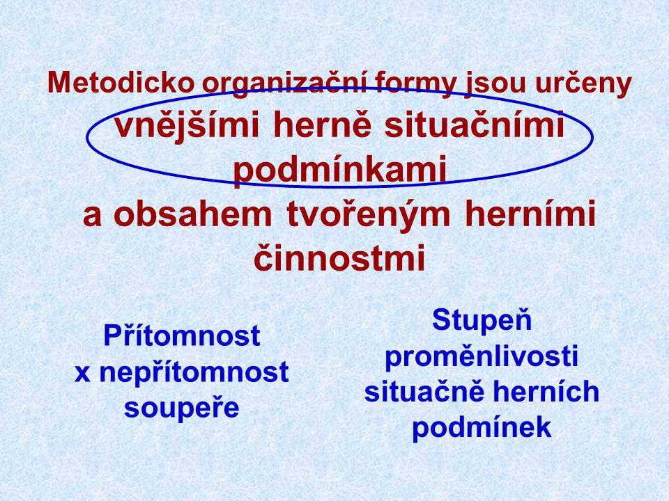Metodicko organizační formy jsou určeny vnějšími herně situačními podmínkami a obsahem tvořeným herními činnostmi Přítomnost x nepřítomnost soupeře St