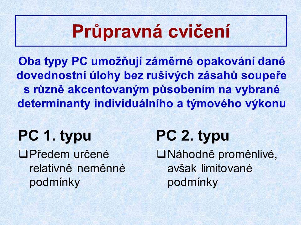 Průpravná cvičení PC 1. typu  Předem určené relativně neměnné podmínky PC 2. typu  Náhodně proměnlivé, avšak limitované podmínky Oba typy PC umožňuj