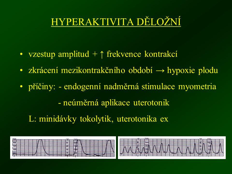 HYPERAKTIVITA DĚLOŽNÍ vzestup amplitud + ↑ frekvence kontrakcí zkrácení mezikontrakčního období → hypoxie plodu příčiny: - endogenní nadměrná stimulace myometria - neúměrná aplikace uterotonik L: minidávky tokolytik, uterotonika ex