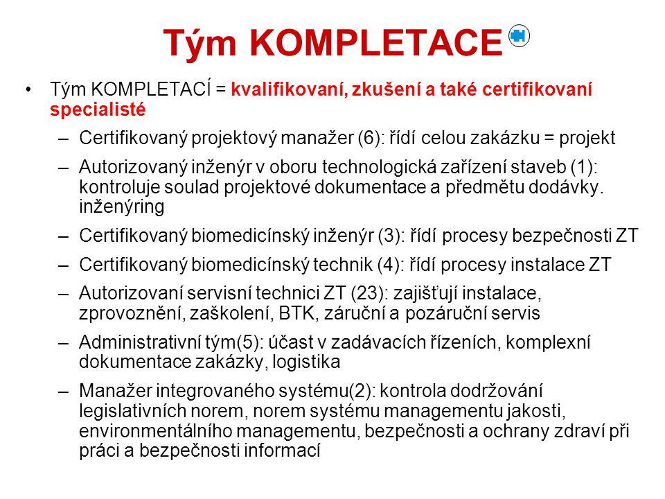 Tým KOMPLETACE Tým KOMPLETACÍ = kvalifikovaní, zkušení a také certifikovaní specialisté –Certifikovaný projektový manažer (6): řídí celou zakázku = pr