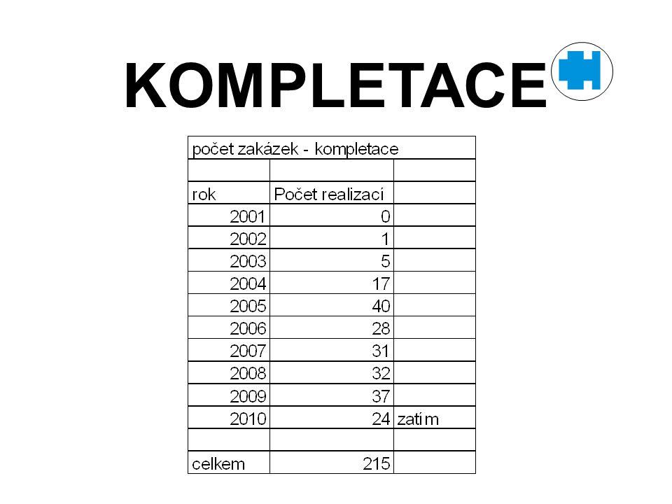 KOMPLETACE