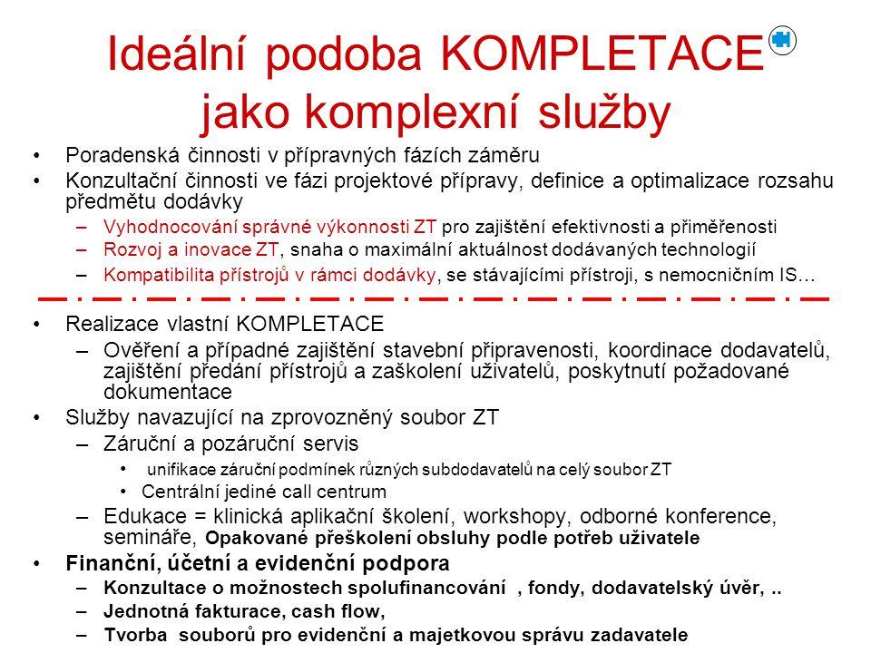 Ideální podoba KOMPLETACE jako komplexní služby Poradenská činnosti v přípravných fázích záměru Konzultační činnosti ve fázi projektové přípravy, defi