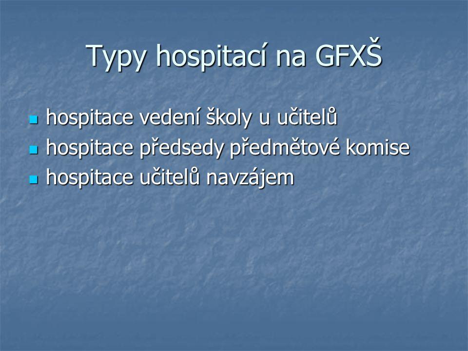 Typy hospitací na GFXŠ hospitace vedení školy u učitelů hospitace vedení školy u učitelů hospitace předsedy předmětové komise hospitace předsedy předmětové komise hospitace učitelů navzájem hospitace učitelů navzájem