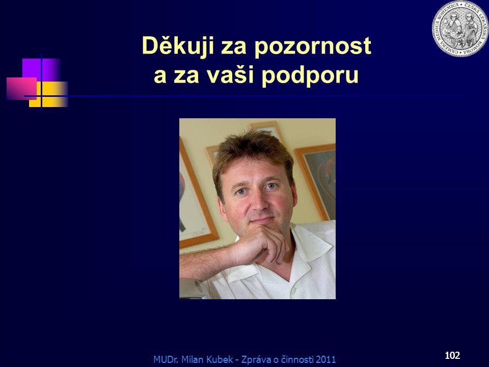 MUDr. Milan Kubek - Zpráva o činnosti 2011 102 Děkuji za pozornost a za vaši podporu