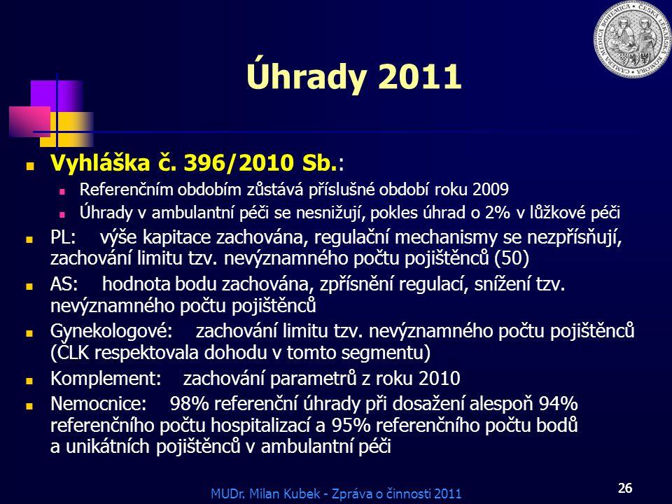 MUDr.Milan Kubek - Zpráva o činnosti 2011 26 Vyhláška č.
