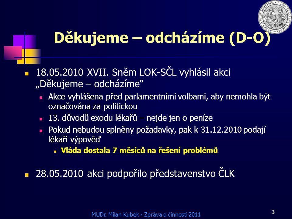 MUDr.Milan Kubek - Zpráva o činnosti 2011 3 Děkujeme – odcházíme (D-O) 18.05.2010 XVII.