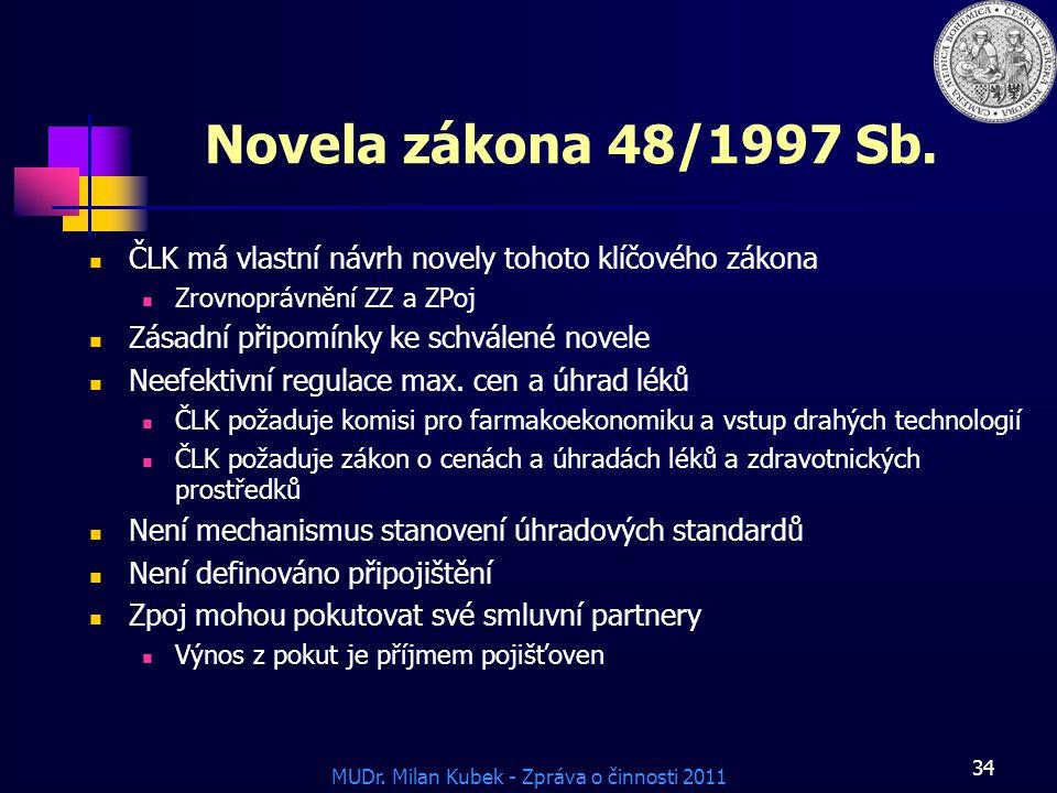 MUDr.Milan Kubek - Zpráva o činnosti 2011 34 Novela zákona 48/1997 Sb.