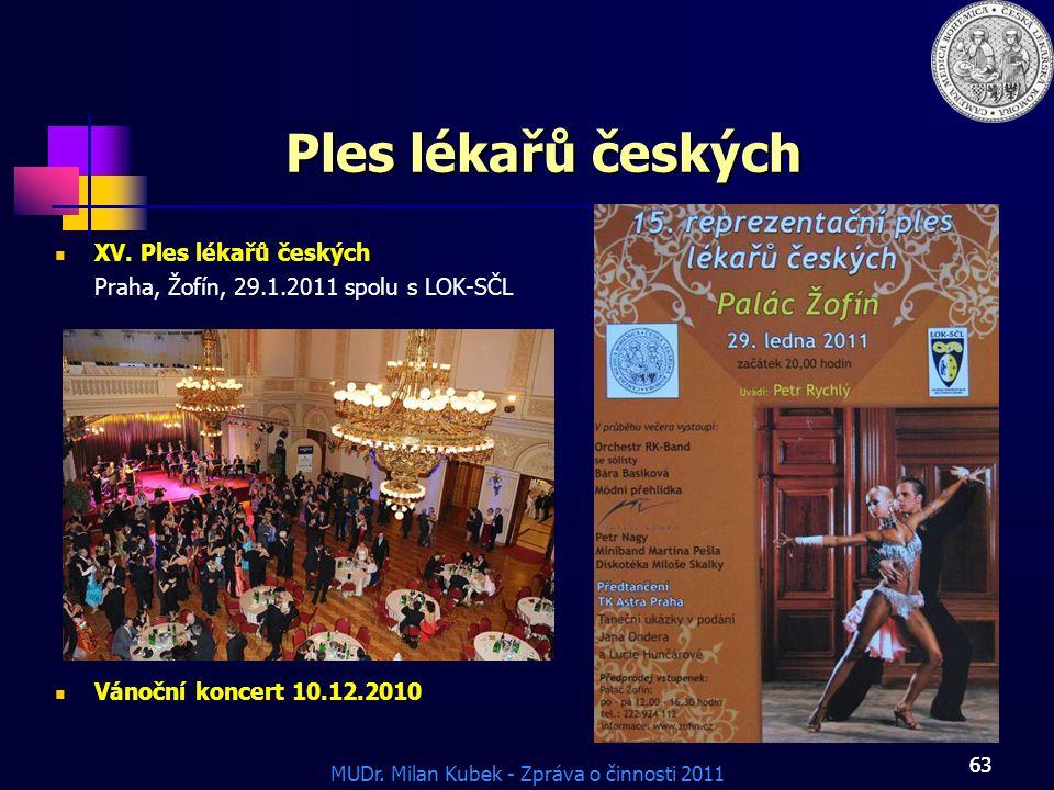 MUDr.Milan Kubek - Zpráva o činnosti 2011 63 XV.