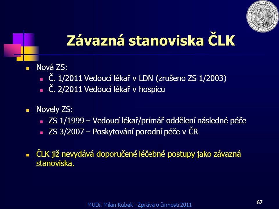 MUDr.Milan Kubek - Zpráva o činnosti 2011 67 Závazná stanoviska ČLK Nová ZS: Č.