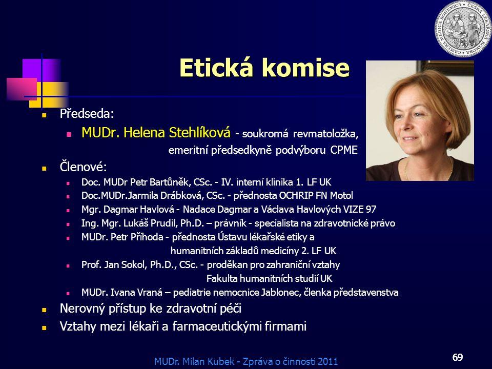 MUDr.Milan Kubek - Zpráva o činnosti 2011 69 Etická komise Předseda: MUDr.