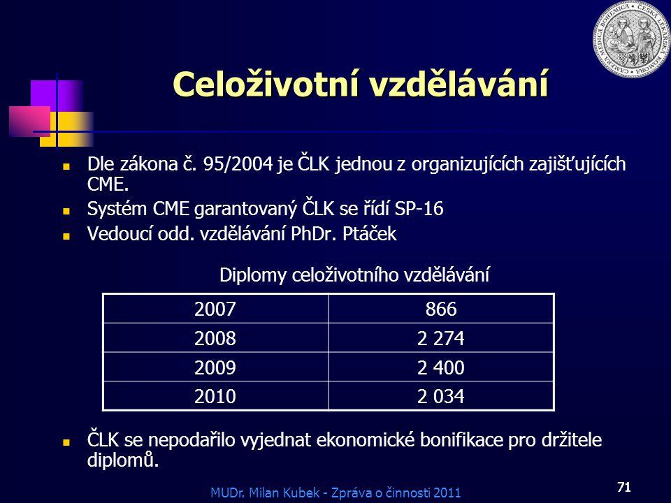 MUDr.Milan Kubek - Zpráva o činnosti 2011 71 Celoživotní vzdělávání Dle zákona č.